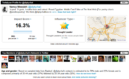 twitalyzer 10 cool ways to get more insight into your tweets