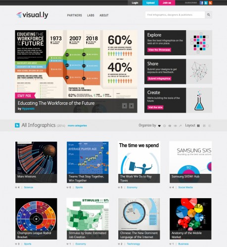 visually homepage screenshot 01 459x500 Visual.ly launches as the home of data visualization and infographics