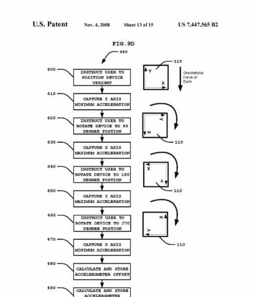 7447565 15 520x610 Apple sued by Calibrait for infringing accelerometer based alignment patents