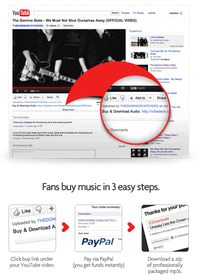 YouTube VibeDeck VibeDeck now lets artists sell music from YouTube