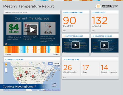 meetingtemperaturereport MeetingBurner: An easy, free, and fully featured platform for online seminars