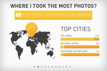 mzl.fidvnkbo.320x480 75 220x146 Create gorgeous infographics about your iPhone photos, with Photostats