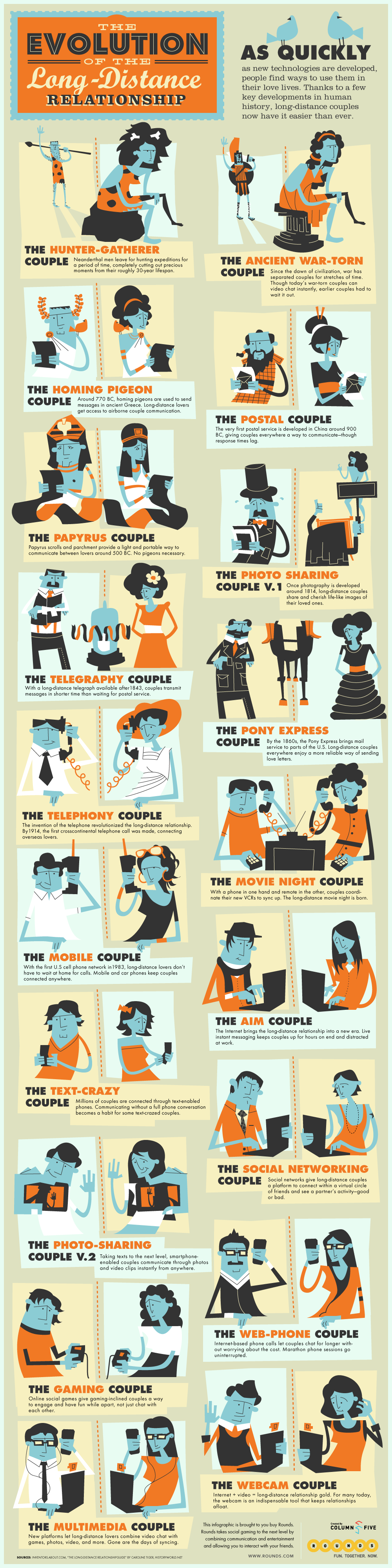 The evolution of long-distance relationships in social media