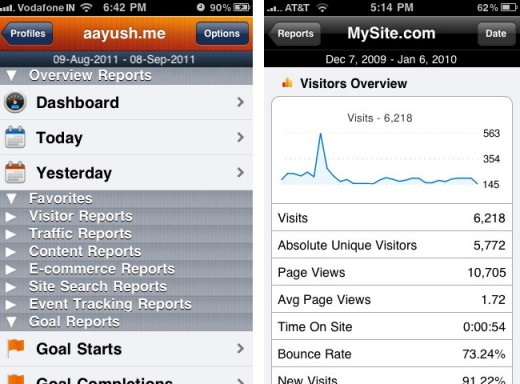 Analytics App 520x384 Keep an eye on your website statistics with these Google Analytics apps for iPhone
