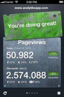 Analytiks11 220x330 Keep an eye on your website statistics with these Google Analytics apps for iPhone