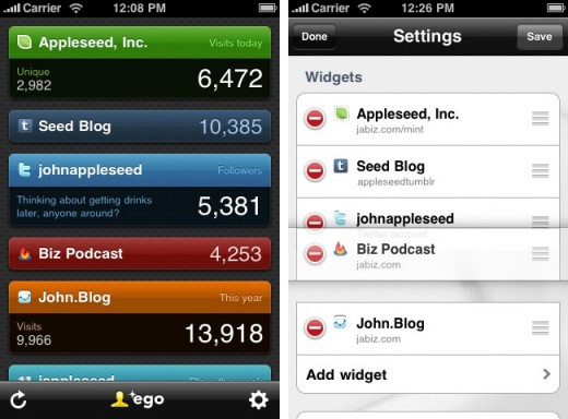 Ego 520x384 Keep an eye on your website statistics with these Google Analytics apps for iPhone