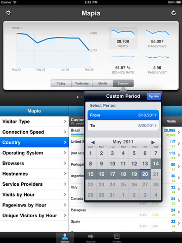 Quicklytics for iPad Keep an eye on your website statistics with these Google Analytics apps for iPhone