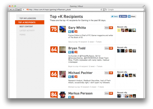 Screen Shot 2011 09 15 at 9.25.14 AM 520x372 Social analytics tool Klout rolls out Topic Pages