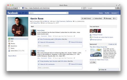 Screen Shot 2011 09 20 at 9.49.56 AM 520x327 Kevin Rose says Facebook subscribers outclick Google+ and Twitter followers