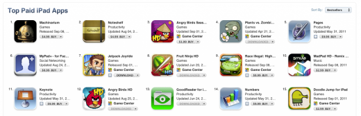 Screen shot 2011 09 09 at 1.29.56 PM1 520x167 The best selling iPad app on the App Store was created with Adobe Flash