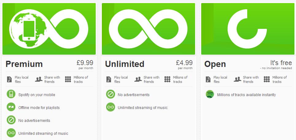 Numeros De Tarjetas Para Spotify Generar