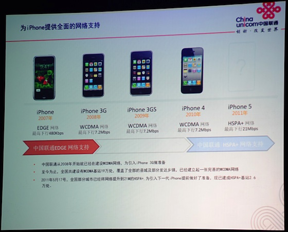 iPhone 5 to be HSPA+