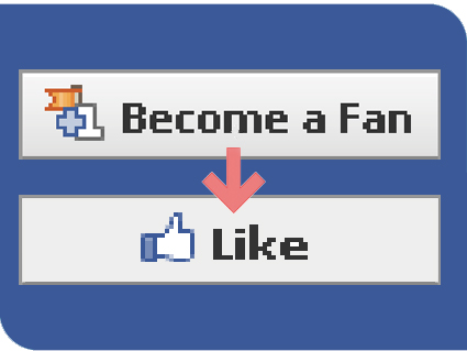 facebook like button1 When Google+ launches for brands, how will SMBs react?