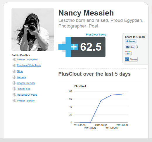 plusclout PlusClout lets you know how influential you are on Google+