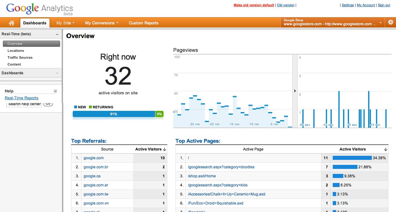 Google Analytics Real-Time and Google Analytics Premium