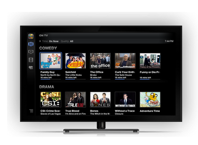 GoogleTV TV and Movies The future of TV, from Apple to Zeebox