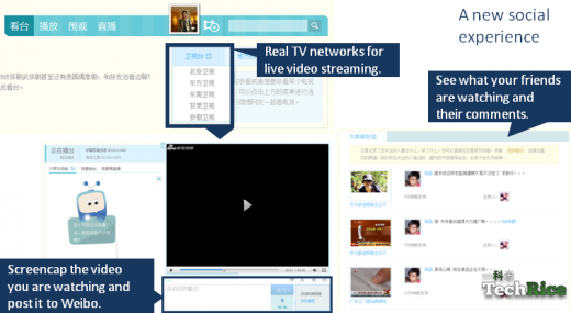 Kandian TechRice 2 520x285 Chinas Sina expands, launches social video site Kandian