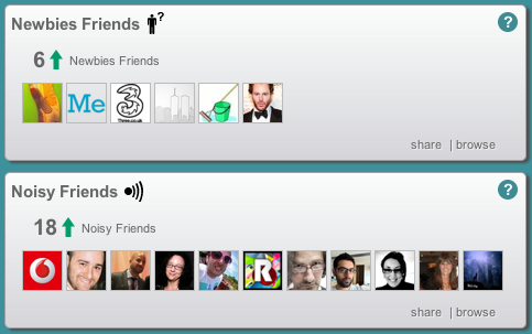 Screen Shot 2011 10 06 at 10.41.50 Twitter power tools in your browser: SocialBro launches as a Chrome app