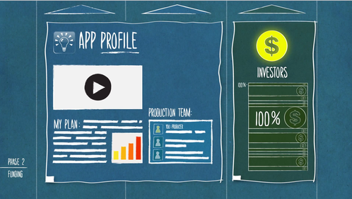 app SellAnApp: A new platform that lets you produce, fund and promote your own apps