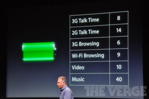 b8ee4261 e7d5 4107 8496 c20ff6e36635 1 520x344 Apple announces iPhone 4S: Same design, GSM/CDMA, A5 chip, 7x faster graphics, 8MP, 1080p Video