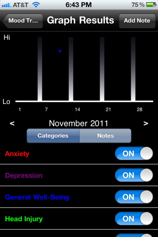 IMG 2621 520x780 If you want to know how youve been feeling over time, try the T2 Mood Tracker