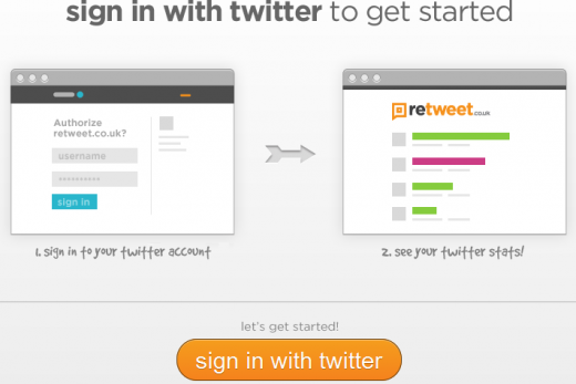 Retweet 1320494634055 520x347 Retweet: The simple Web app that measures the reach of your tweets