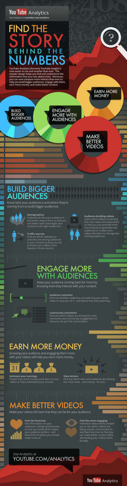 analytics infographic r3 1500px YouTube launches Analytics to tell you more about whos watching your videos