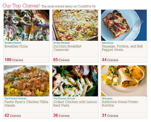 crave1 Craving a specific meal? CookItForUs uses group buying to make it happen