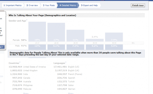 fbpages2 520x318 Facebook introduces new and improved insights for Page admins