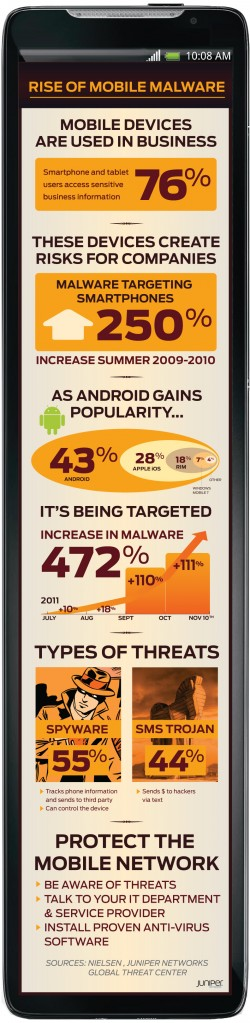 Android Malware Jumps up 472% in the Last 4 Months