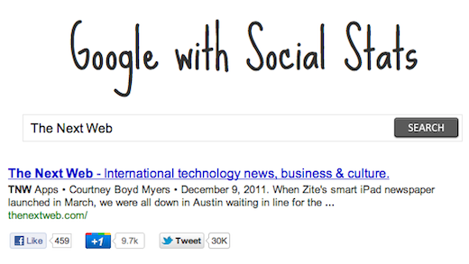 Google with social stats Google with Social Stats brings more insight to your search results