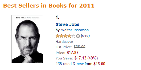 SJ Steve Jobs biography hits top spot on Amazons 2011 best seller chart