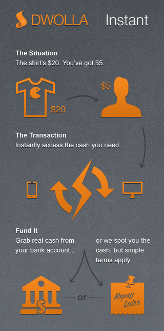 Dwolla Will Loan You Up to $500 Instantly