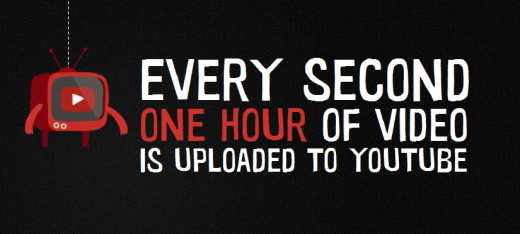 Screenshot 24 520x234 YouTube launches OneHourPerSecond to visualize how much video is uploaded each second