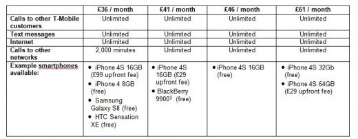 TPLan 520x202 T Mobile UK launches The Full Monty, a truly unlimited call, text and data tariff