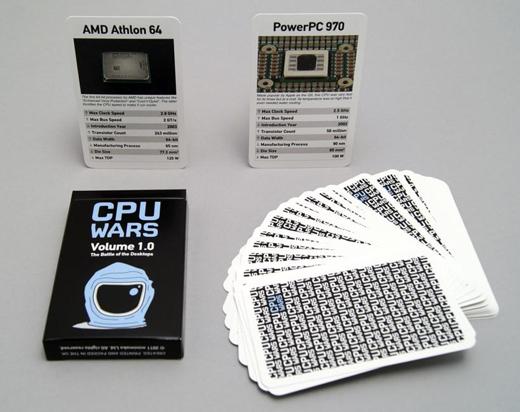 CPU-Wars