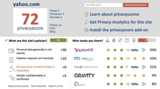 privacyscore analytics for yahoo.com  520x290 Privacyscore will alert you to potential privacy risks when using a website