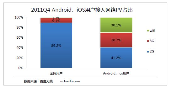 Apple's iPhone is China's Most Active on Chinese Web