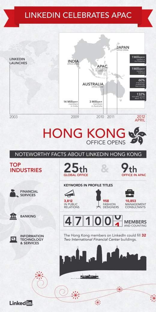 LinkedIn in Hong Kong infographic 520x1040 LinkedIn launches an office in Hong Kong, continuing its Asia Pacific expansion