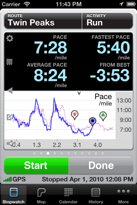 Runmeter speed 520x780 Runmeter now on its 7th lap comes with iCloud data backup and a new $2.99 price point