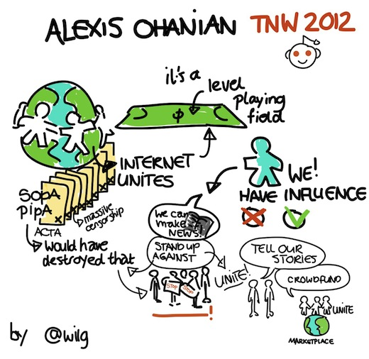 oha Reddit co founder Alexis Ohanian: Trying to mess with the Internet? Challenge accepted. #TNW2012