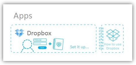 2a setup Dropbox Soluto now lets you set up Dropbox accounts for others remotely