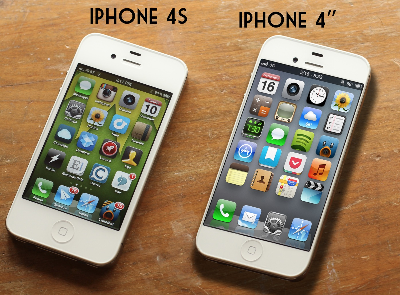 how many inches is the iphone 4 the how and why of a 4 inch iphone 19759