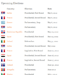upcoming elections How Electionista helps filter through Tweets from current elections in 6 different countries