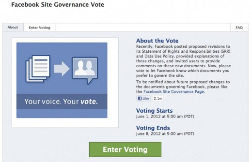 2 Facebook Site Governance 1 520x335 Its time to vote on Facebooks Statement of Rights and Responsibilities and Data Use Policy
