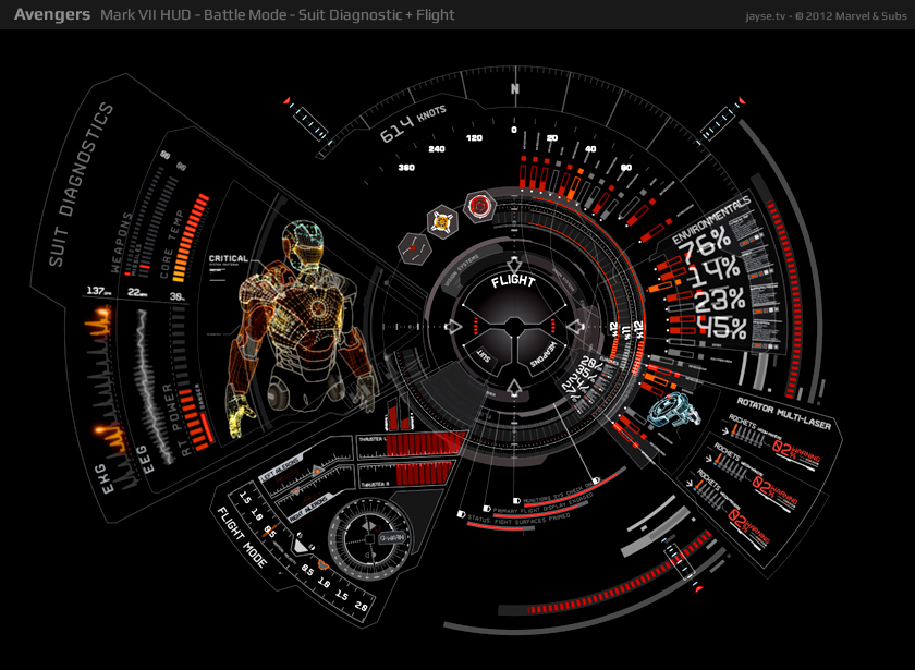 We Talk To The Creator Of The Avengers UI And Iron Man's HUD
