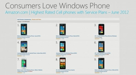 Screen Shot 2012 06 20 at 9.18.23 AM 520x287 Microsoft announces Windows Phone 8, shares code core with Windows 8, ships this fall