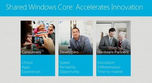 Screen Shot 2012 06 20 at 9.22.38 AM 520x286 Microsoft announces Windows Phone 8, shares code core with Windows 8, ships this fall