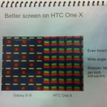 htc one x better screen 150x150 Countering Objections: The sheet HTC uses to detail why the One X is better than the Samsung Galaxy S III