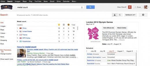 Convo 115 520x231 Olympic tip: Google medal count and keep yourself updated